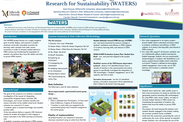 Watershed Awareness using Technology and Environmental Research for Sustainability (WATERS)