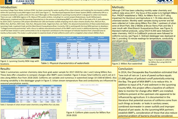 Coliform Trends in Urban Streams receiving Stormwater within Lycoming County MS4