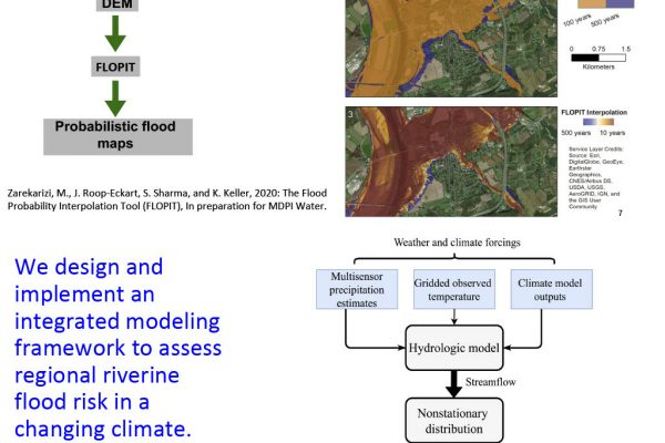 Improving Riverine Flood Hazards Estimation Using an Integrated Modeling Approach