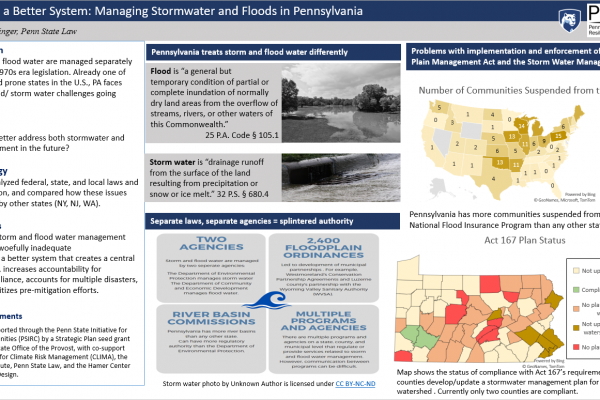 Creating a Better System: Managing Stormwater and Floods in Pennsylvania